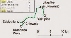 """Kolejka """"buraczana"""" – wąskotorówka cukrowni """"Józefów"""""""